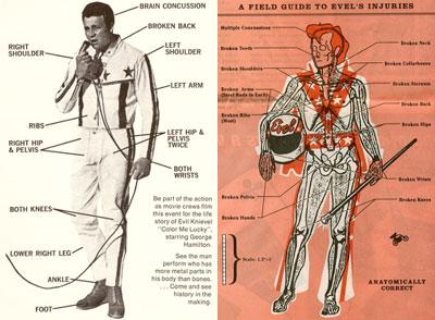 Evel-injuries
